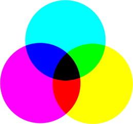Tìm hiểu về mã màu RGB và CMYK